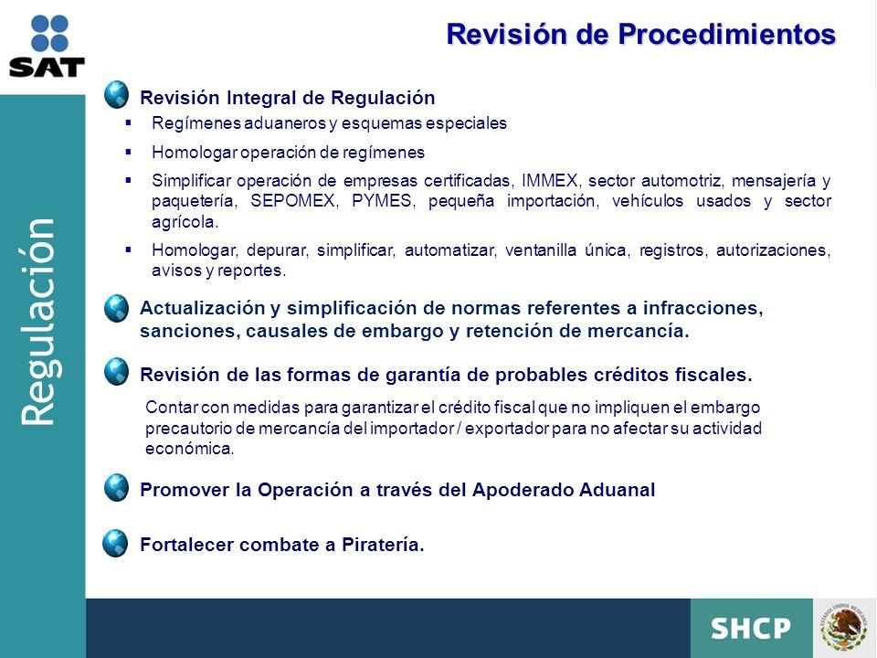 Regulación Revisión de Procedimientos Revisión Integral de Regulación