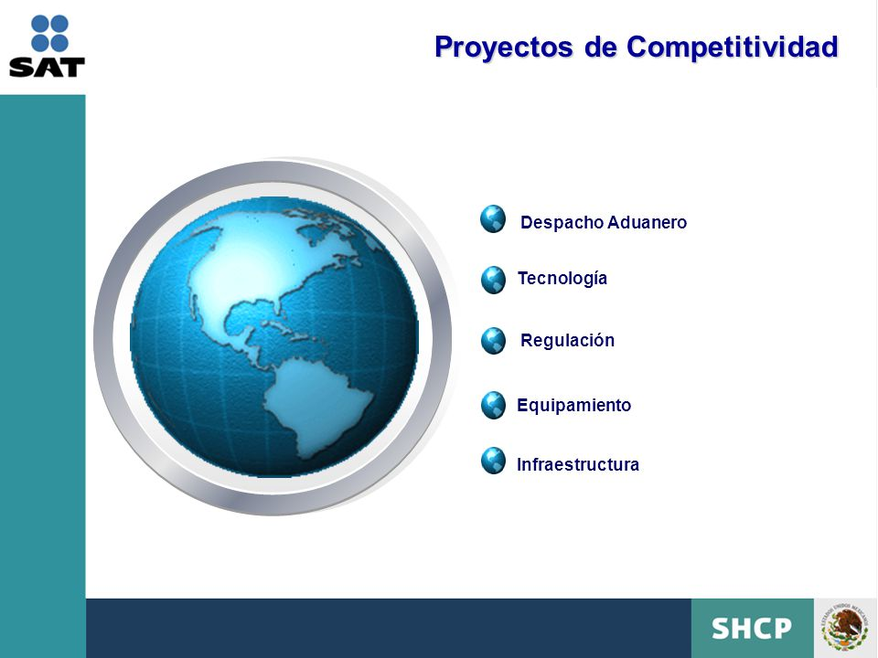 Proyectos de Competitividad