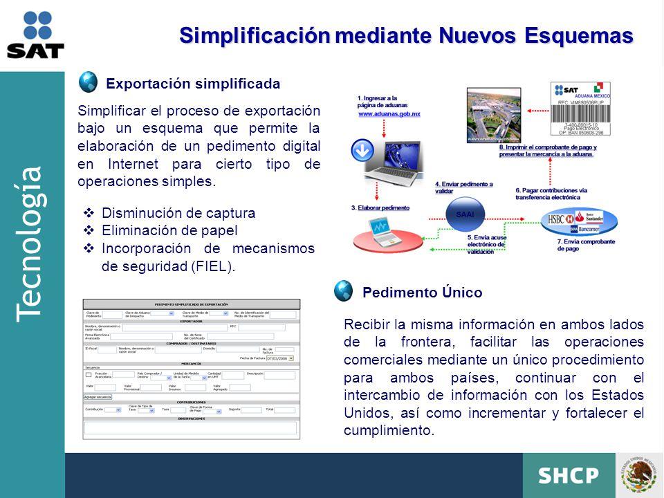 Tecnología Simplificación mediante Nuevos Esquemas