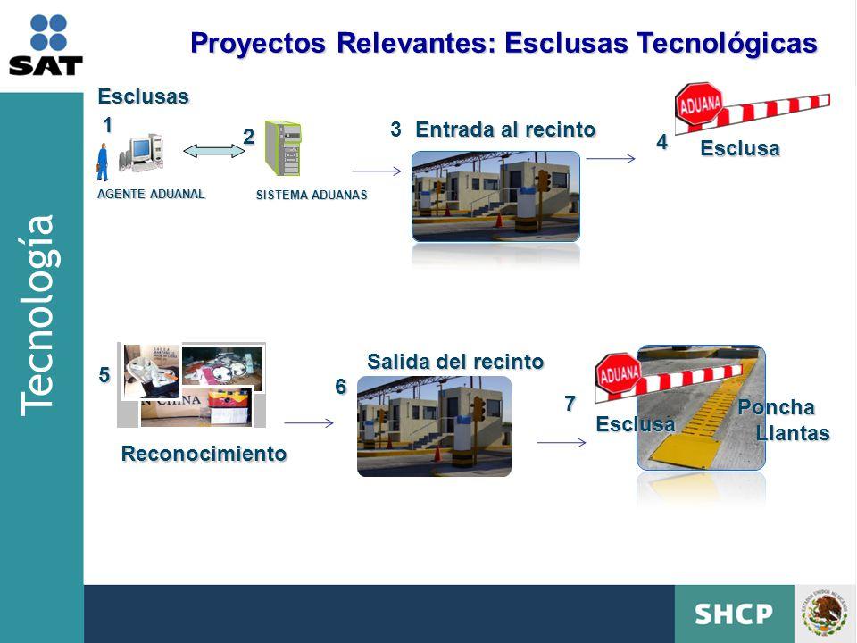 Tecnología Proyectos Relevantes: Esclusas Tecnológicas Esclusas 1 3