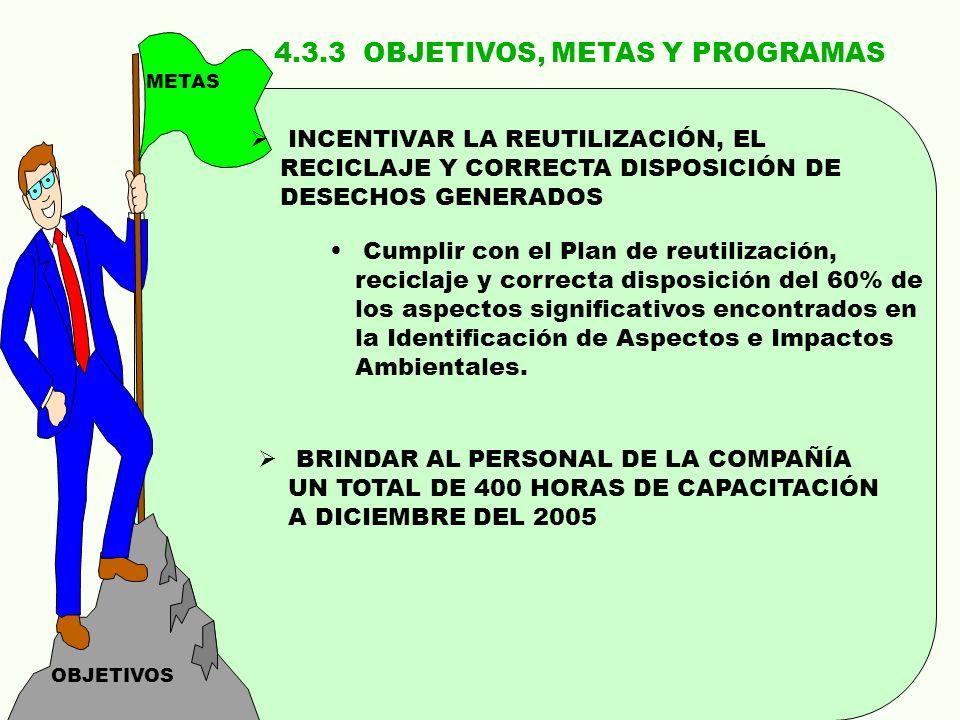 4.3.3 OBJETIVOS, METAS Y PROGRAMAS