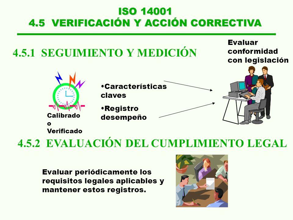 4.5 VERIFICACIÓN Y ACCIÓN CORRECTIVA