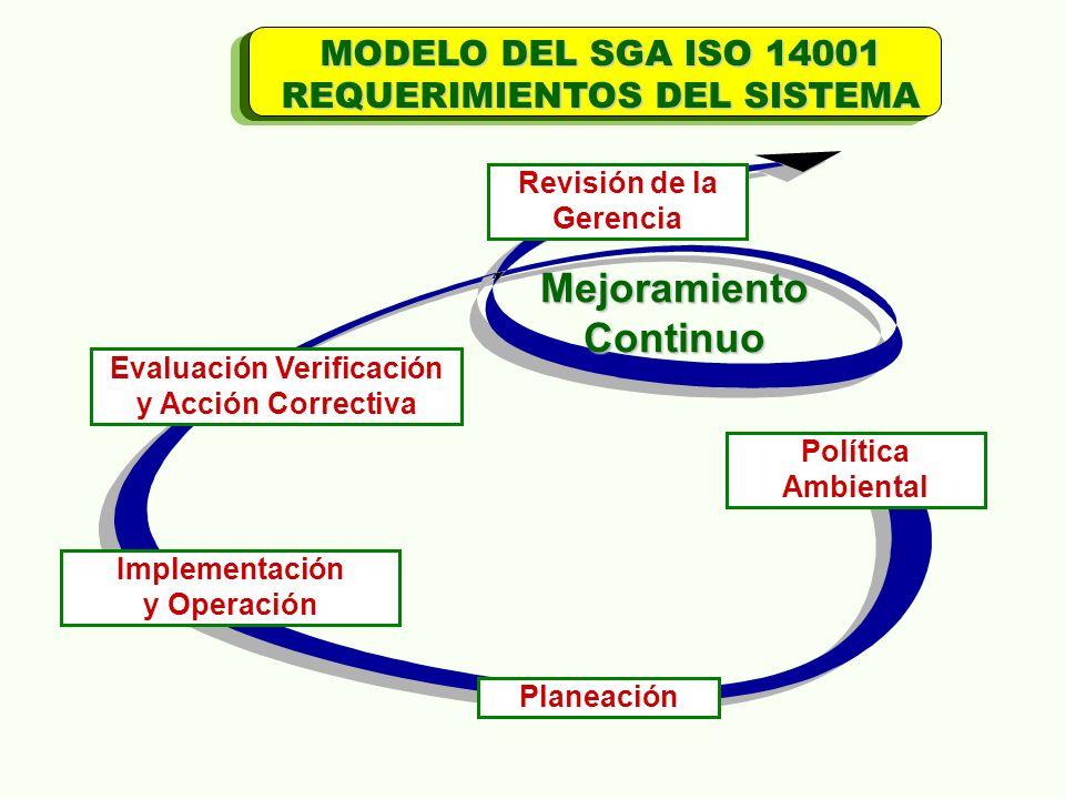 Revisión de la Gerencia Evaluación Verificación y Acción Correctiva
