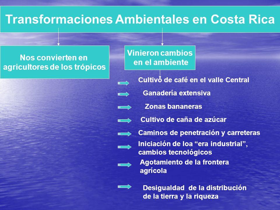 Transformaciones Ambientales en Costa Rica