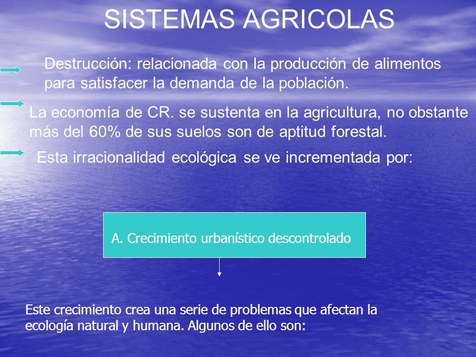SISTEMAS AGRICOLAS Destrucción: relacionada con la producción de alimentos para satisfacer la demanda de la población.