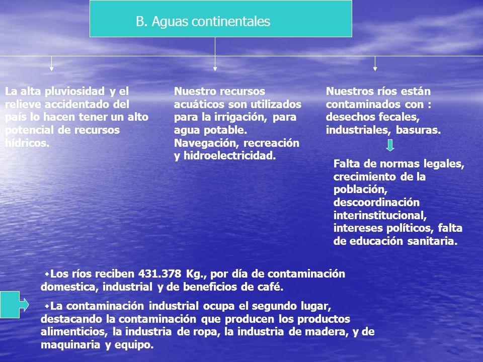 B. Aguas continentalesLa alta pluviosidad y el relieve accidentado del país lo hacen tener un alto potencial de recursos hídricos.