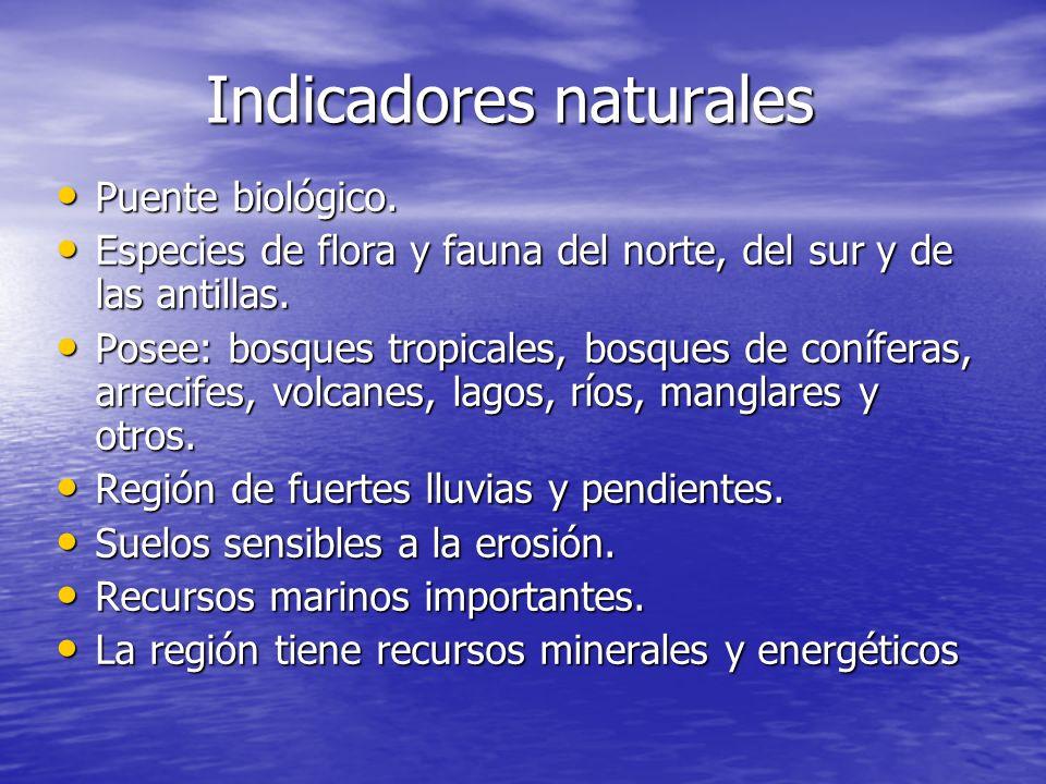Indicadores naturales