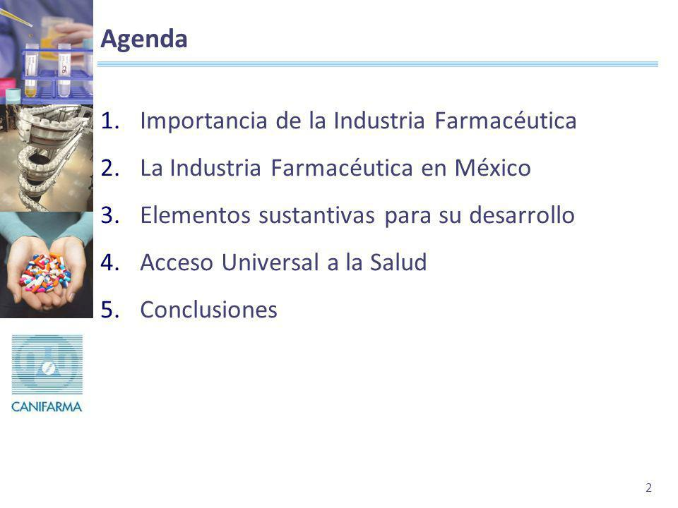 Agenda Importancia de la Industria Farmacéutica