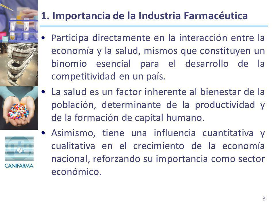 1. Importancia de la Industria Farmacéutica