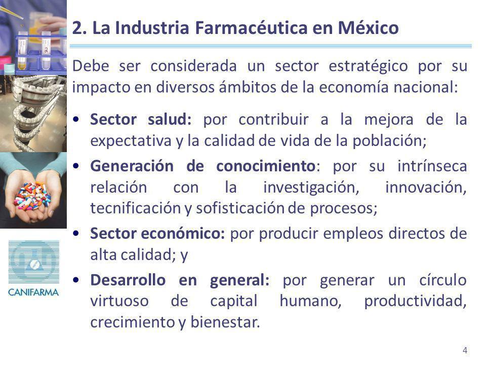 2. La Industria Farmacéutica en México