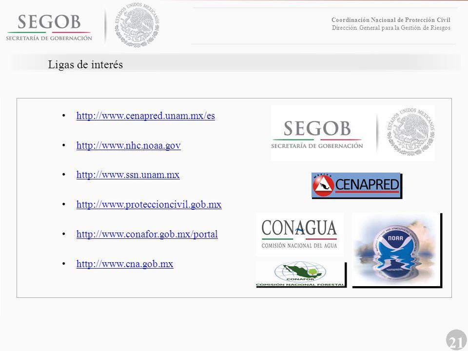 Ligas de interés http://www.cenapred.unam.mx/es