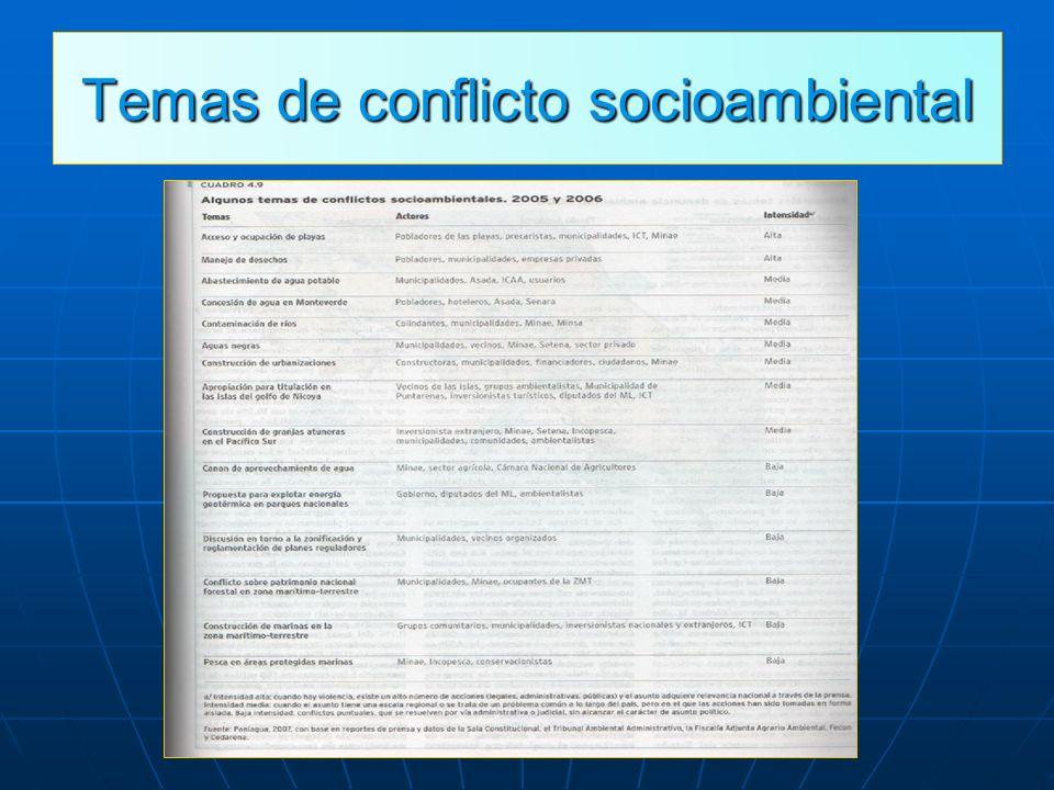 Temas de conflicto socioambiental