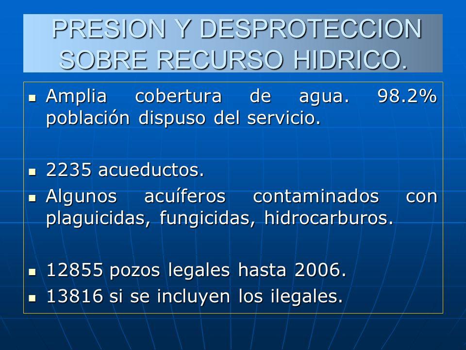 PRESION Y DESPROTECCION SOBRE RECURSO HIDRICO.