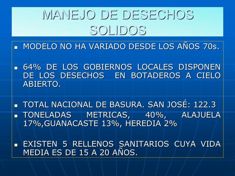 MANEJO DE DESECHOS SOLIDOS