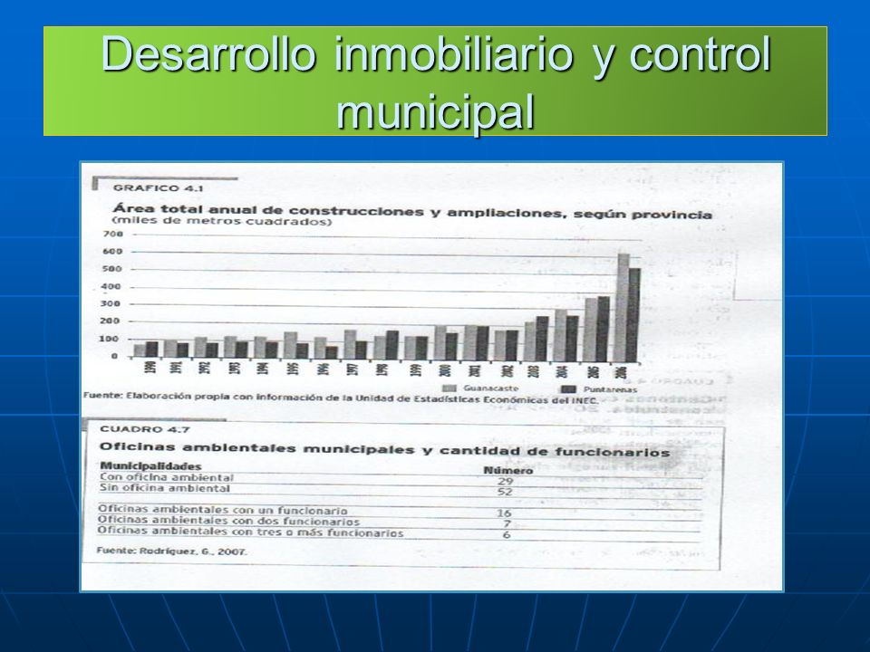 Desarrollo inmobiliario y control municipal