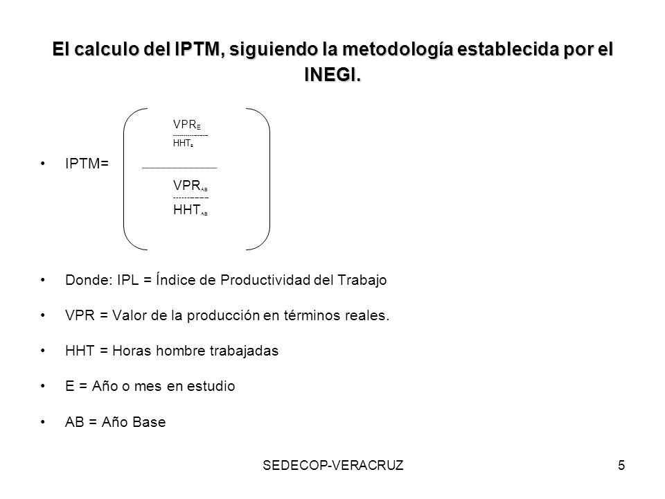 El calculo del IPTM, siguiendo la metodología establecida por el INEGI.