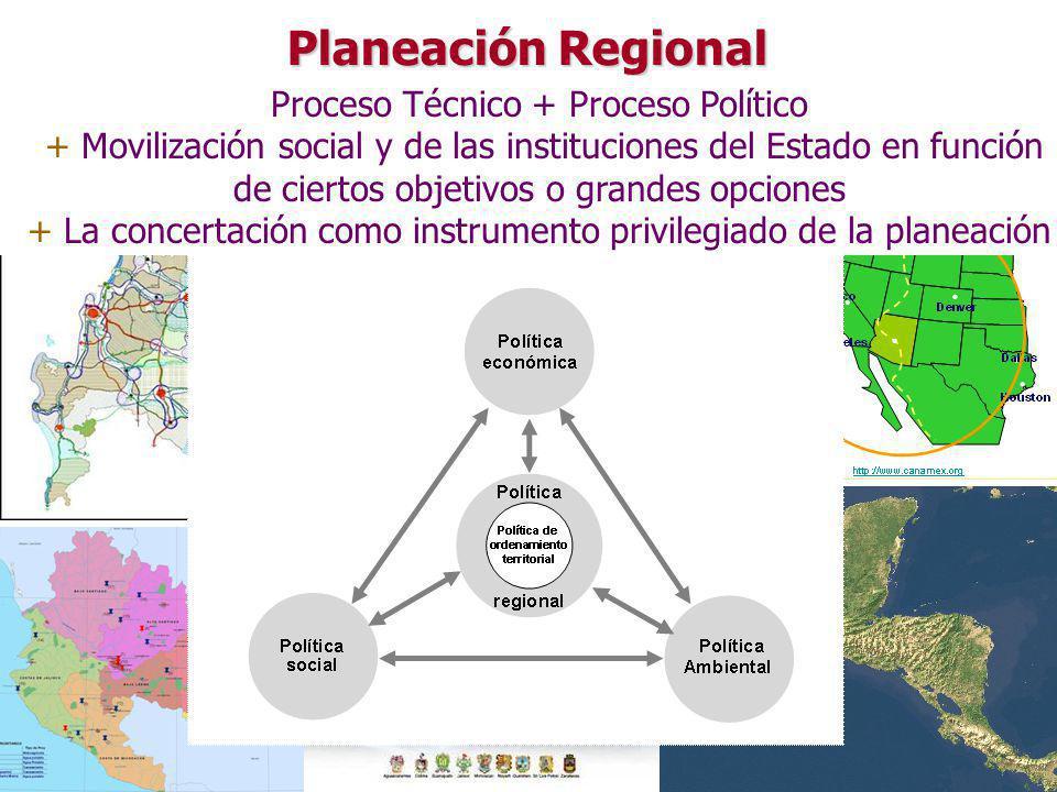 Planeación Regional