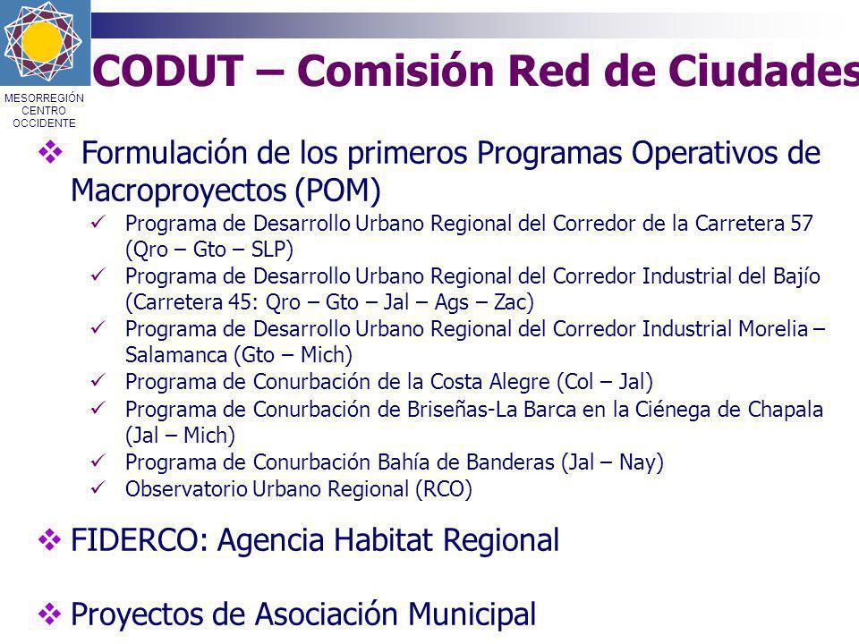 CODUT – Comisión Red de Ciudades