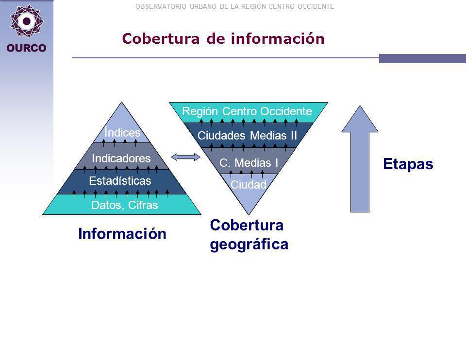 Cobertura de información