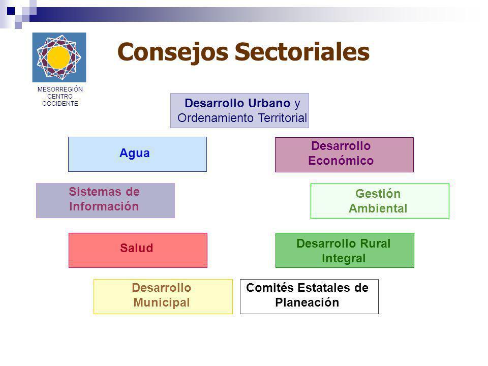 Sistemas de Información Comités Estatales de Planeación