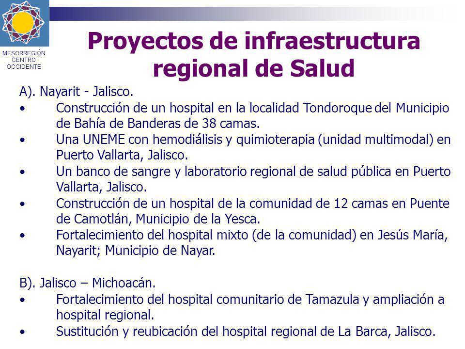 Proyectos de infraestructura regional de Salud