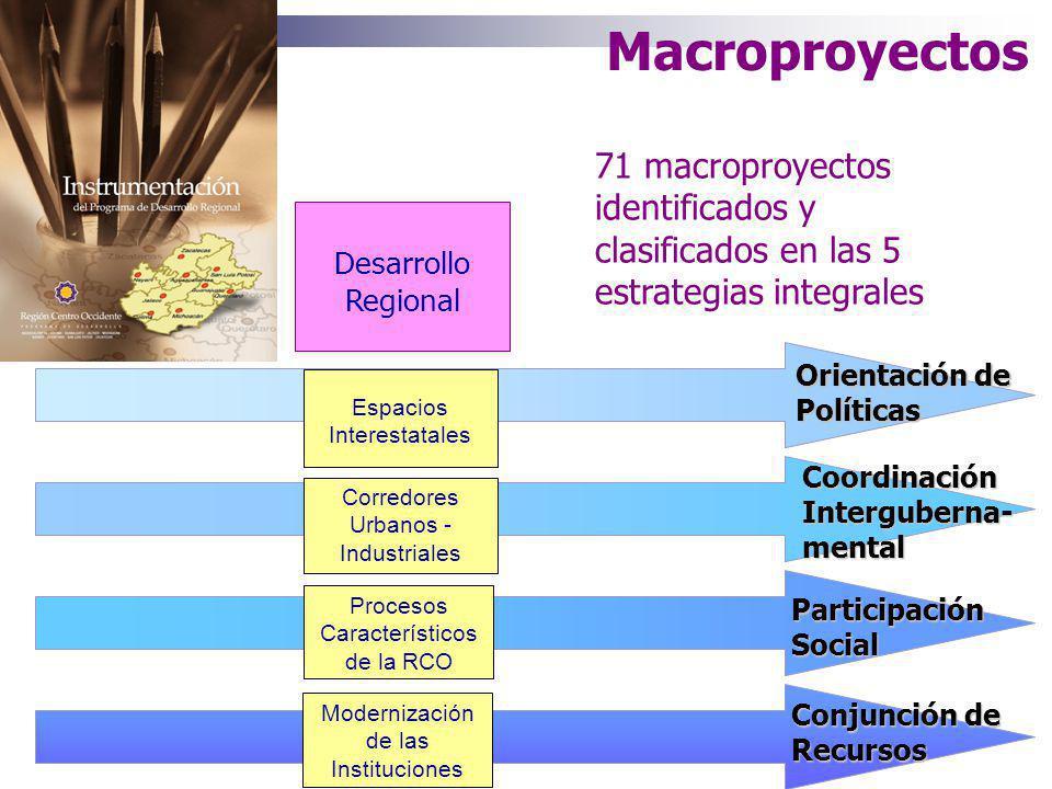 Macroproyectos 71 macroproyectos identificados y clasificados en las 5 estrategias integrales. Desarrollo Regional.