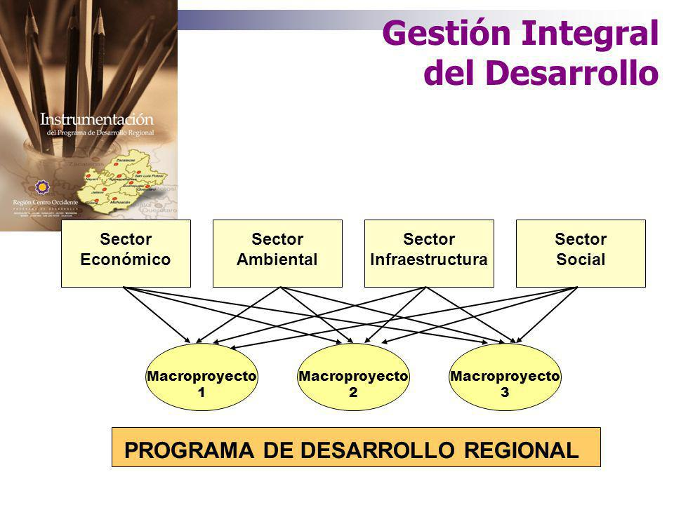 Sector Infraestructura