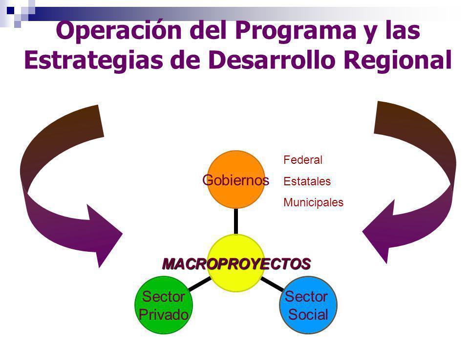 Operación del Programa y las Estrategias de Desarrollo Regional