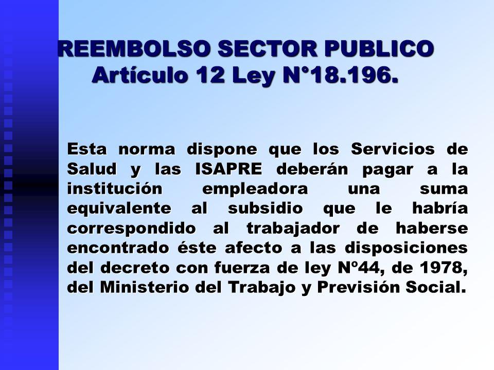REEMBOLSO SECTOR PUBLICO Artículo 12 Ley N°18.196.