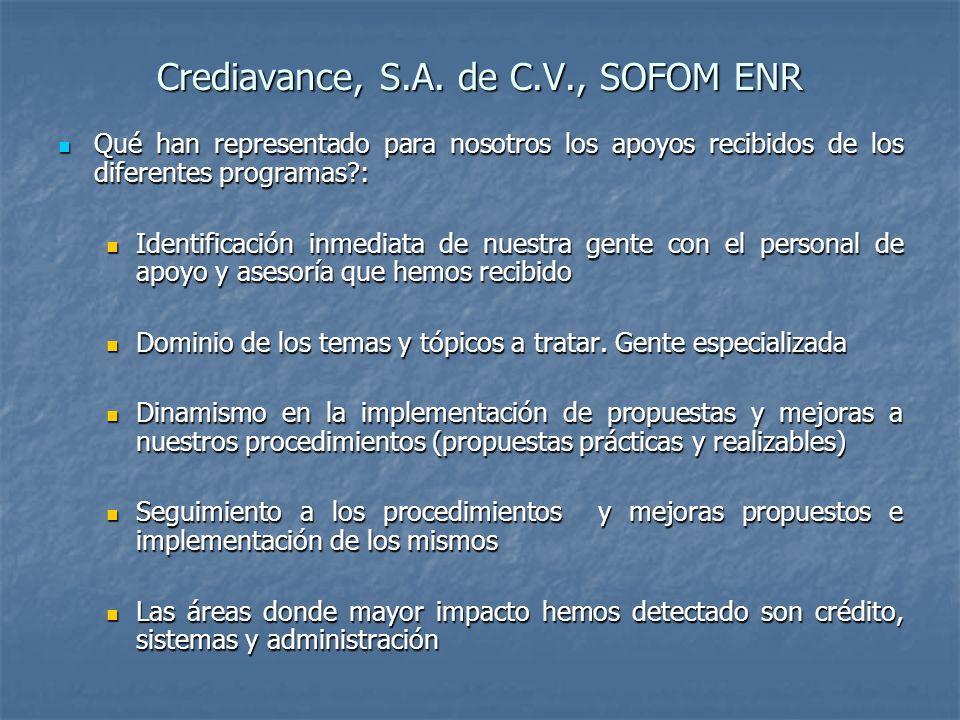 Crediavance, S.A. de C.V., SOFOM ENR