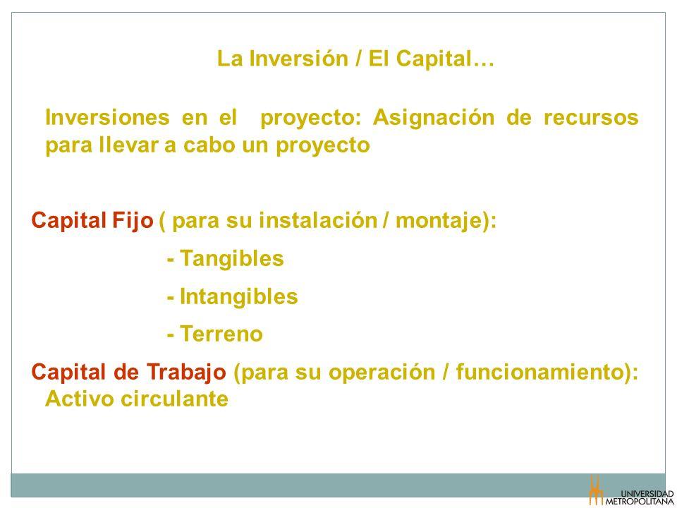 La Inversión / El Capital…