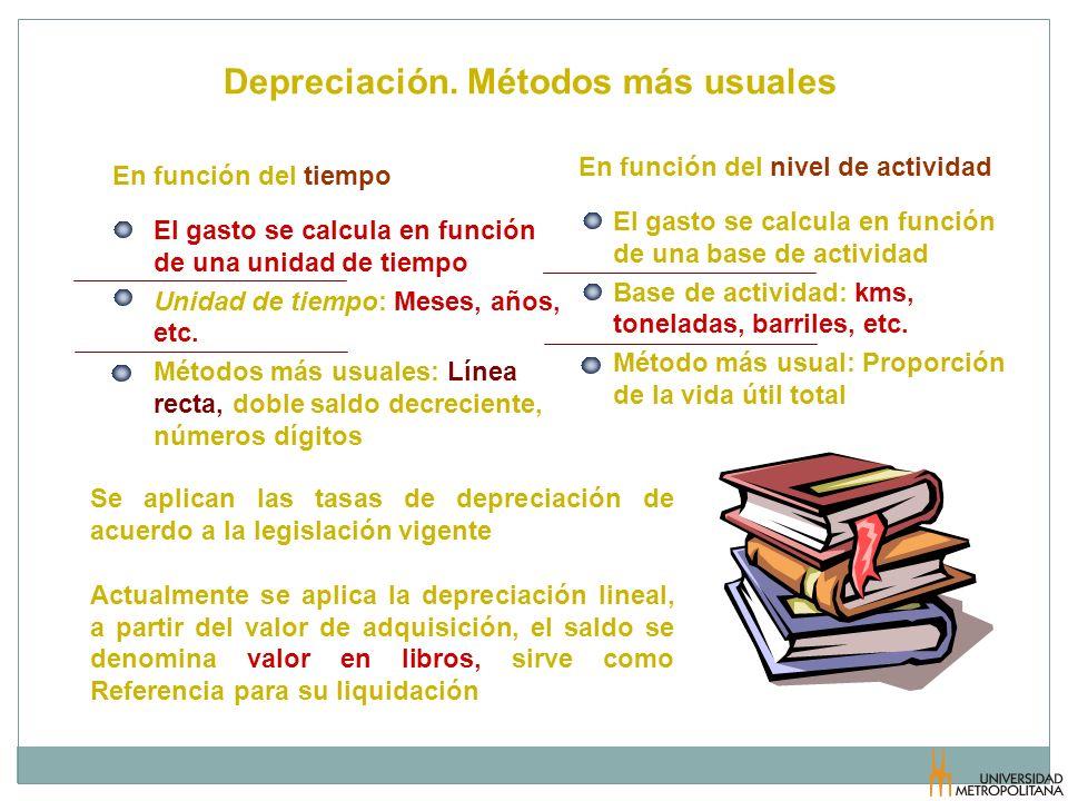 Depreciación. Métodos más usuales