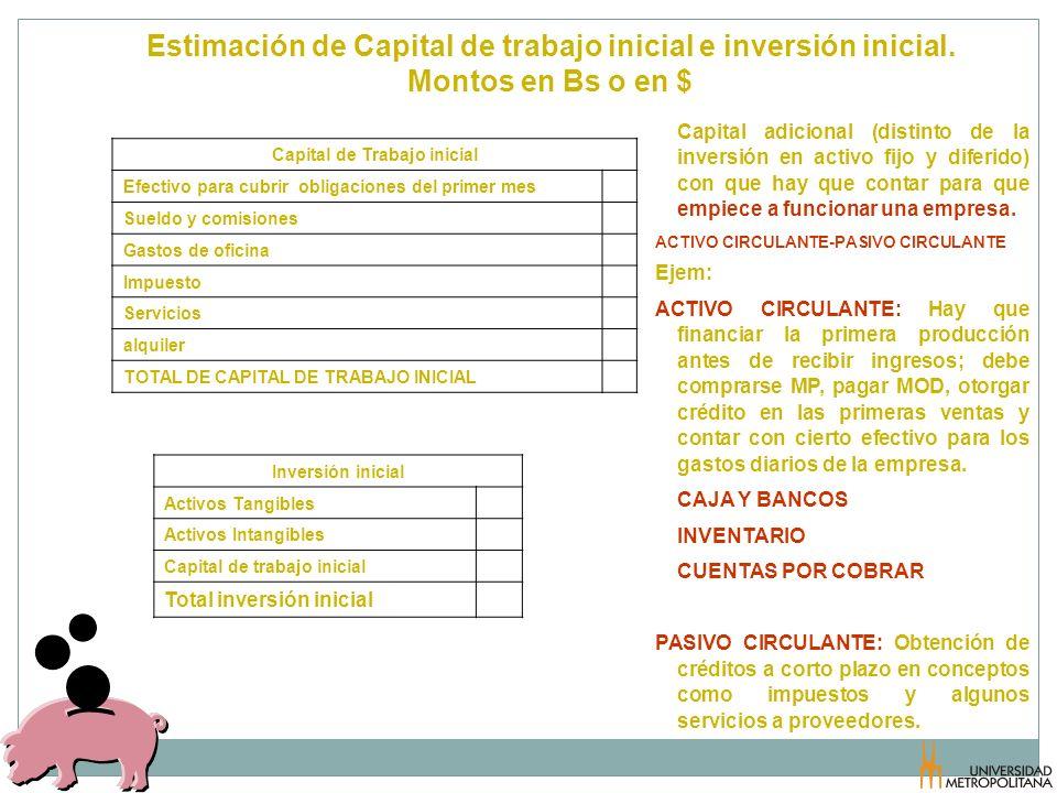 Estimación de Capital de trabajo inicial e inversión inicial.