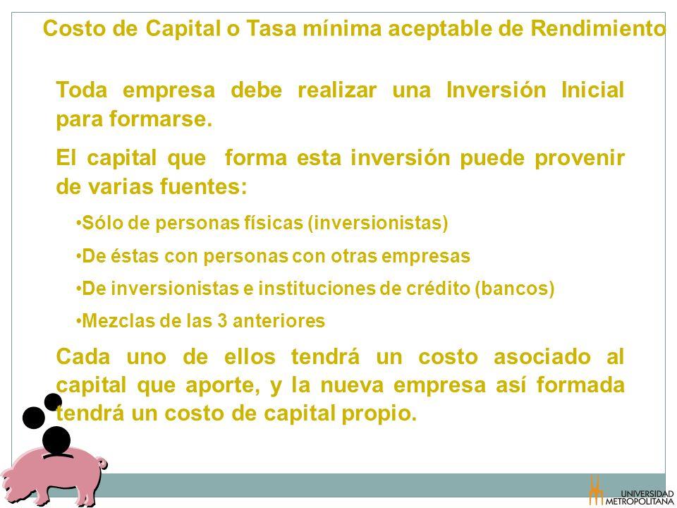 Costo de Capital o Tasa mínima aceptable de Rendimiento