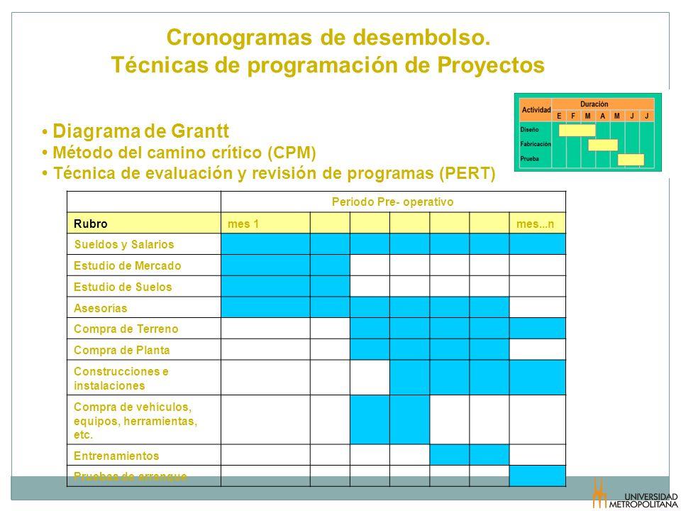 Cronogramas de desembolso. Técnicas de programación de Proyectos