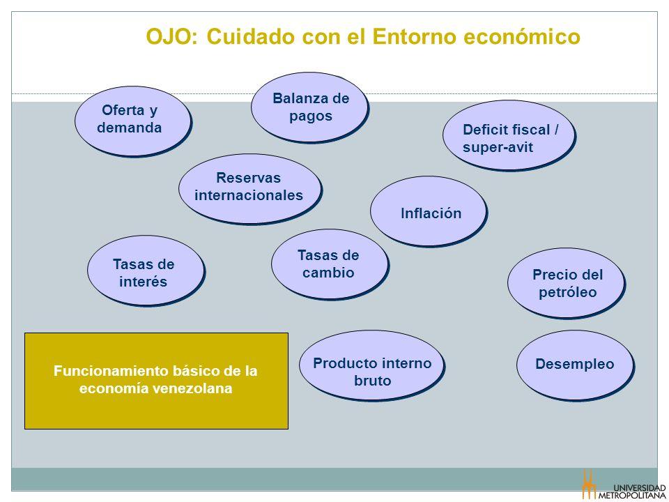 OJO: Cuidado con el Entorno económico
