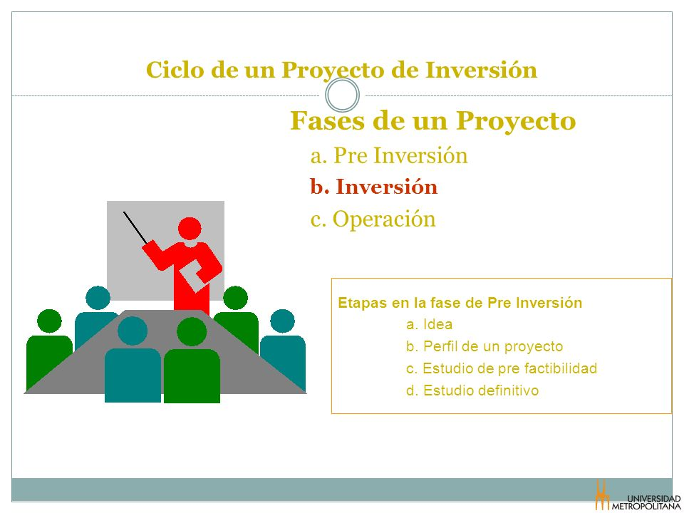 Ciclo de un Proyecto de Inversión