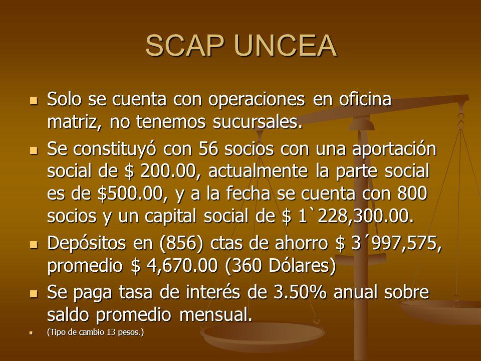 SCAP UNCEA Solo se cuenta con operaciones en oficina matriz, no tenemos sucursales.