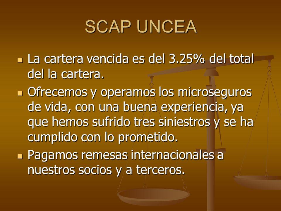 SCAP UNCEA La cartera vencida es del 3.25% del total del la cartera.