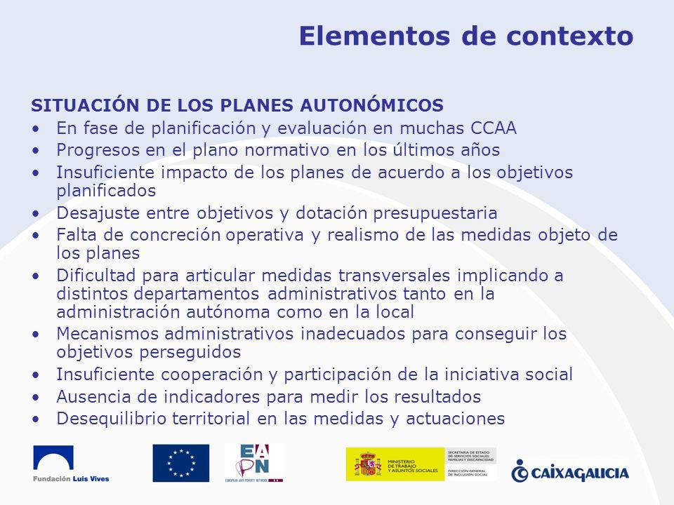 Elementos de contexto SITUACIÓN DE LOS PLANES AUTONÓMICOS