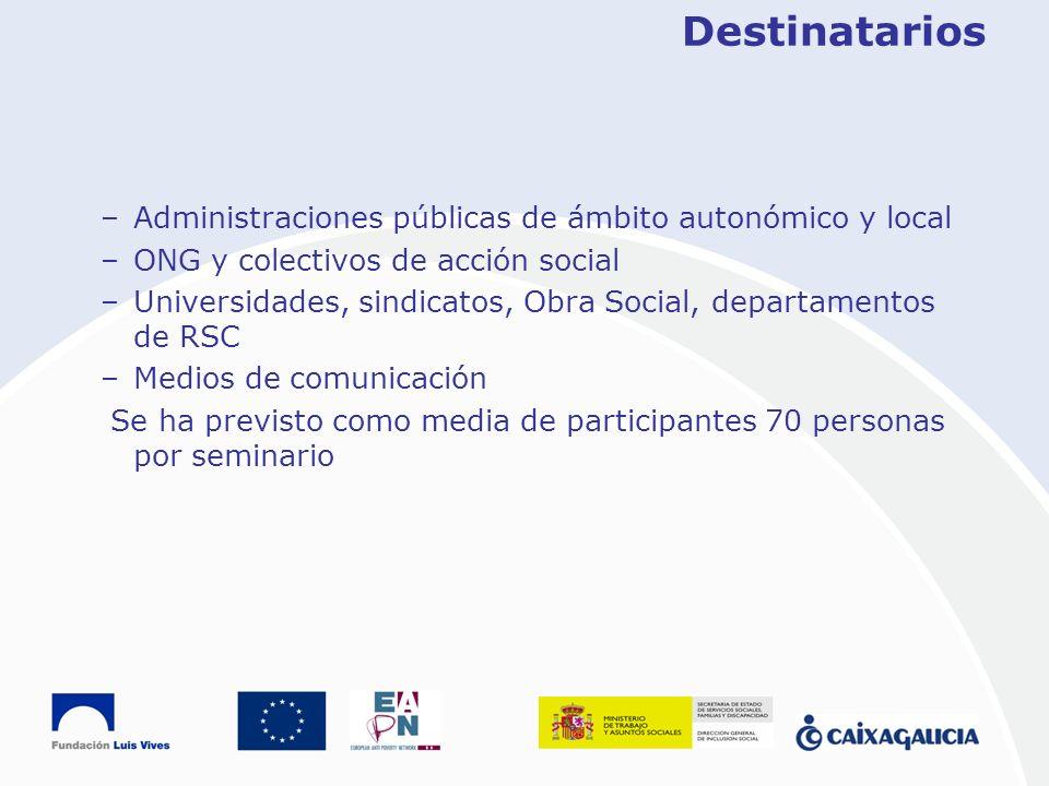 Destinatarios Administraciones públicas de ámbito autonómico y local
