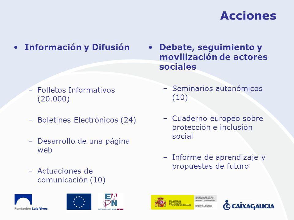 Acciones Información y Difusión