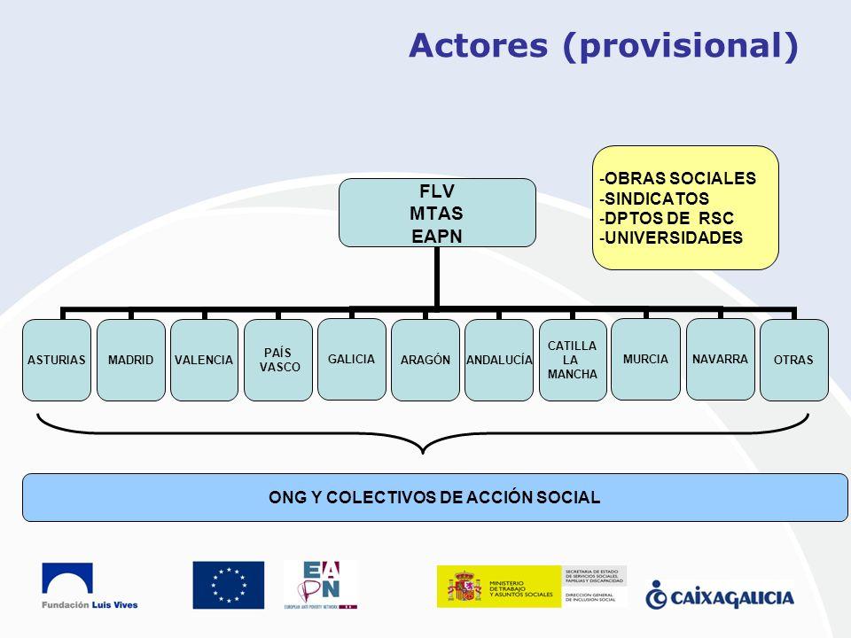 Actores (provisional)