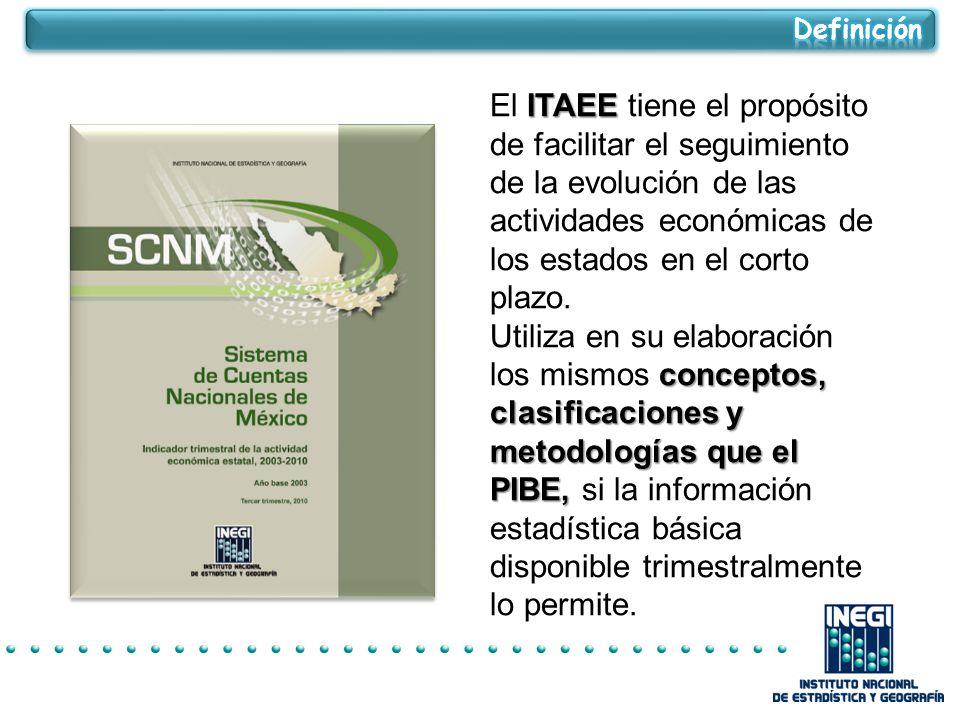 Definición El ITAEE tiene el propósito de facilitar el seguimiento de la evolución de las actividades económicas de los estados en el corto plazo.
