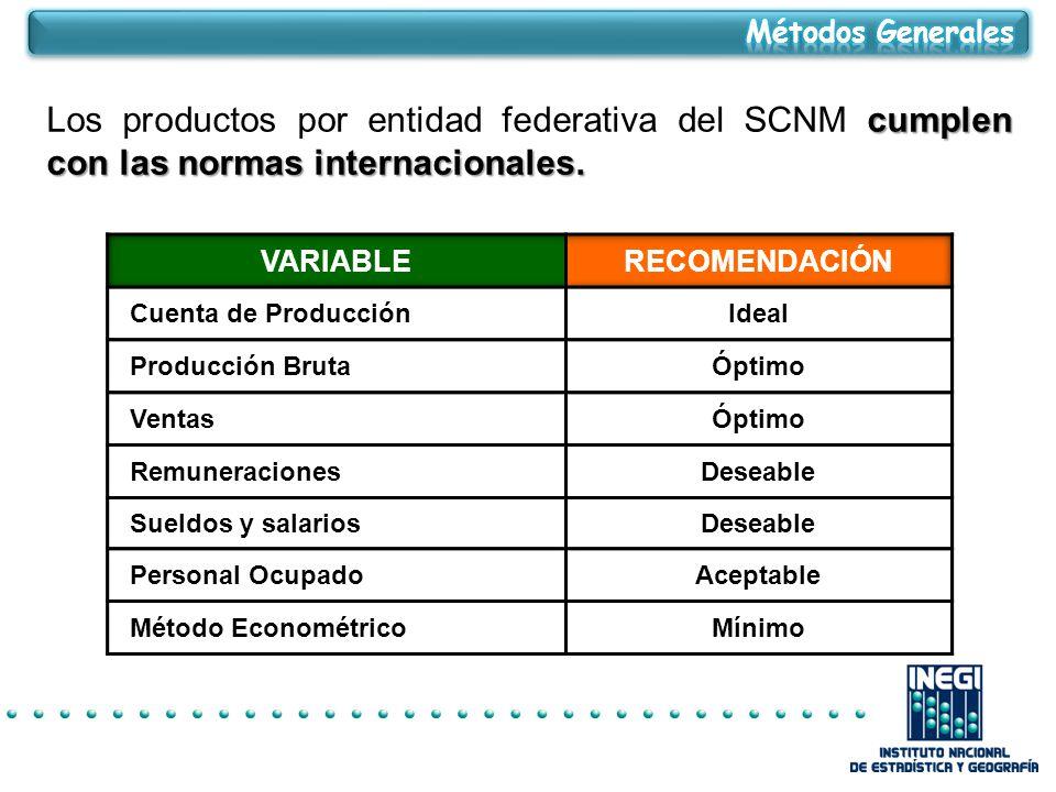 Métodos Generales Los productos por entidad federativa del SCNM cumplen con las normas internacionales.