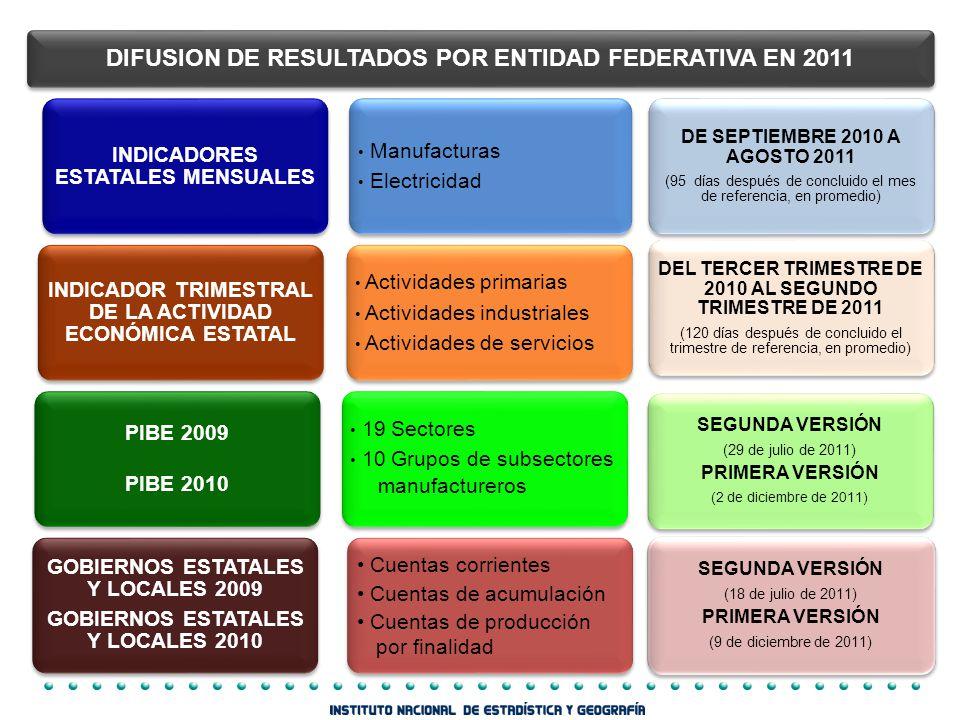 DIFUSION DE RESULTADOS POR ENTIDAD FEDERATIVA EN 2011