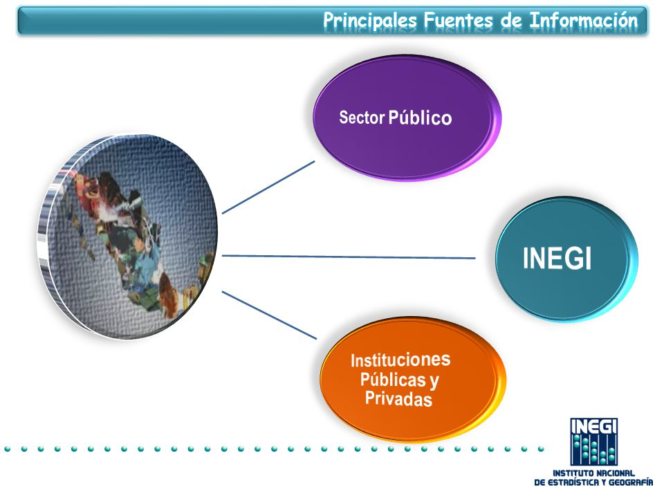 Instituciones Públicas y Privadas