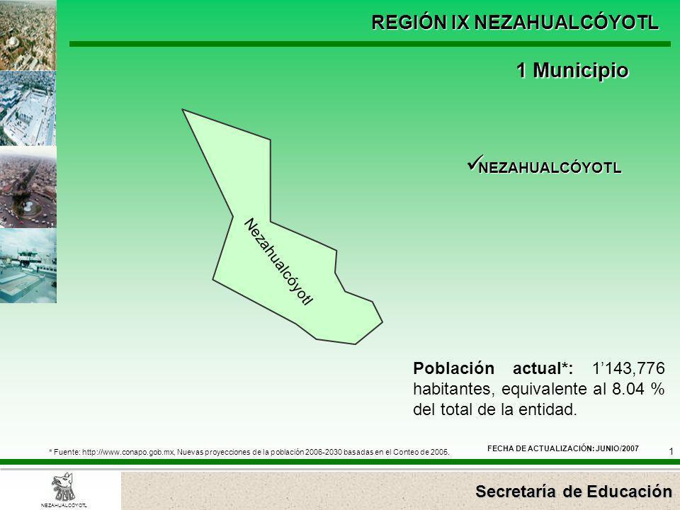 1 Municipio NEZAHUALCÓYOTL. Nezahualcóyotl. Población actual*: 1'143,776 habitantes, equivalente al 8.04 % del total de la entidad.
