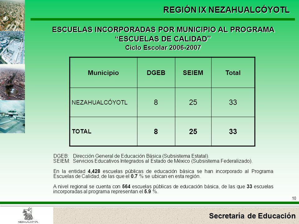 ESCUELAS INCORPORADAS POR MUNICIPIO AL PROGRAMA ESCUELAS DE CALIDAD