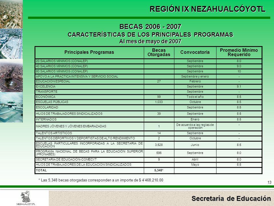 BECAS 2006 - 2007 CARACTERÍSTICAS DE LOS PRINCIPALES PROGRAMAS